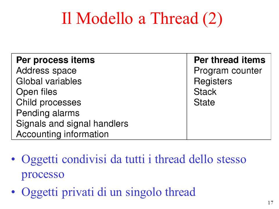 17 Il Modello a Thread (2) Oggetti condivisi da tutti i thread dello stesso processo Oggetti privati di un singolo thread