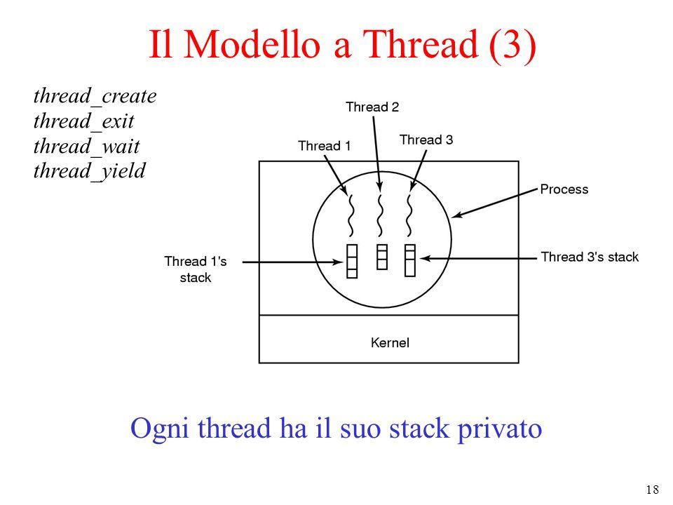 18 Il Modello a Thread (3) Ogni thread ha il suo stack privato thread_create thread_exit thread_wait thread_yield