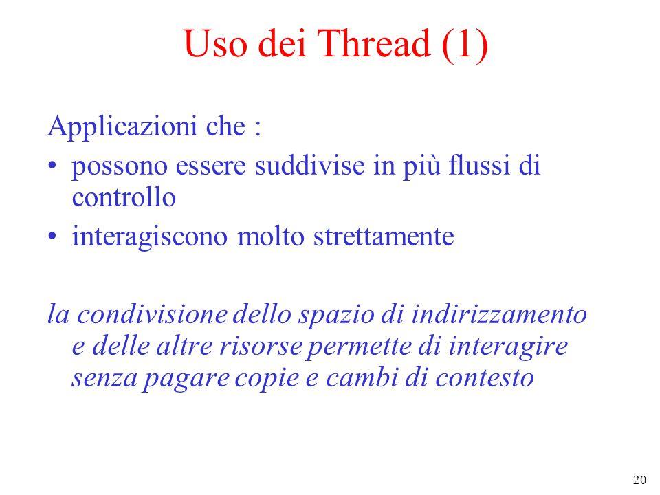 20 Uso dei Thread (1) Applicazioni che : possono essere suddivise in più flussi di controllo interagiscono molto strettamente la condivisione dello spazio di indirizzamento e delle altre risorse permette di interagire senza pagare copie e cambi di contesto