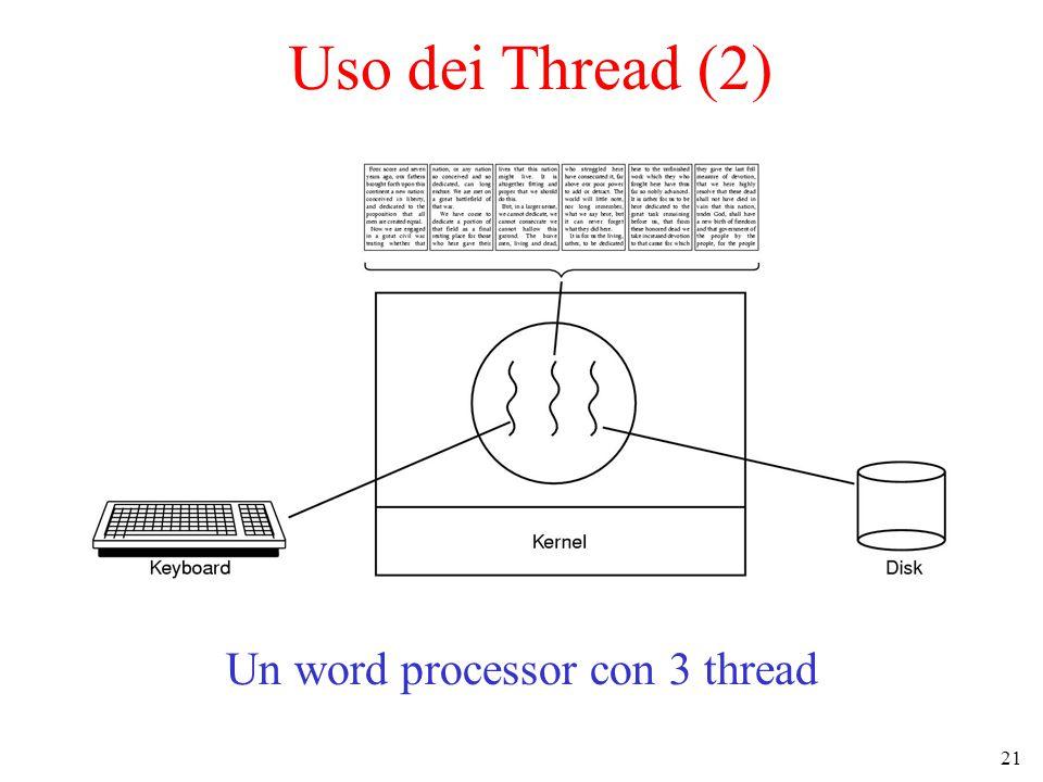 21 Uso dei Thread (2) Un word processor con 3 thread