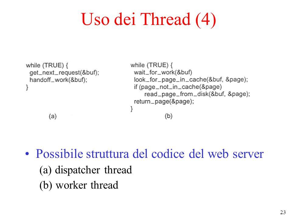 23 Uso dei Thread (4) Possibile struttura del codice del web server (a) dispatcher thread (b) worker thread