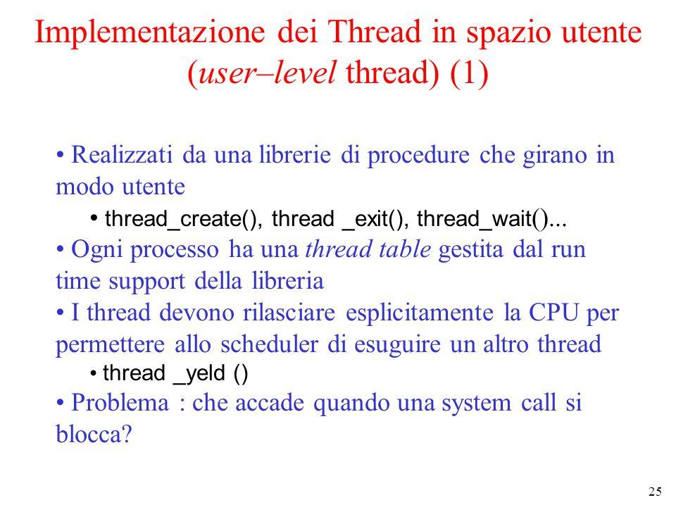 25 Implementazione dei Thread in spazio utente (user–level thread) (1) Realizzati da una librerie di procedure che girano in modo utente thread_create(), thread _exit(), thread_wait ()...