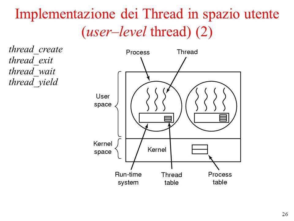 26 Implementazione dei Thread in spazio utente (user–level thread) (2) thread_create thread_exit thread_wait thread_yield