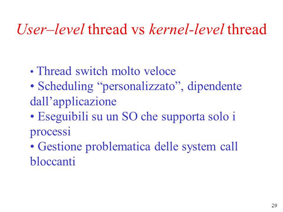 29 User–level thread vs kernel-level thread Thread switch molto veloce Scheduling personalizzato , dipendente dall'applicazione Eseguibili su un SO che supporta solo i processi Gestione problematica delle system call bloccanti