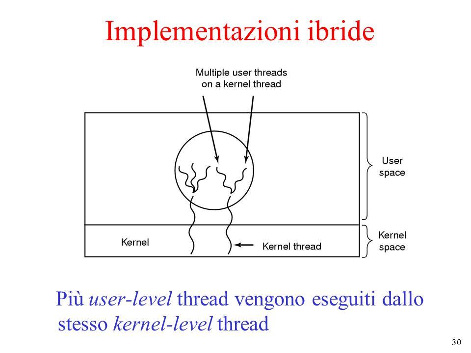 30 Implementazioni ibride Più user-level thread vengono eseguiti dallo stesso kernel-level thread