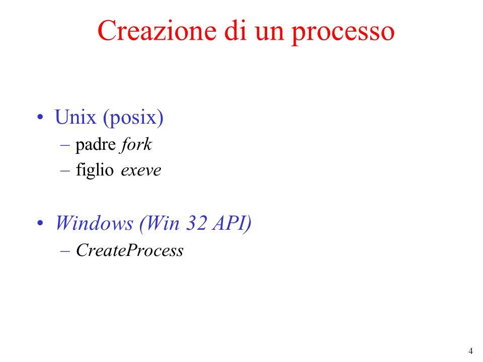 4 Creazione di un processo Unix (posix) –padre fork –figlio exeve Windows (Win 32 API) –CreateProcess