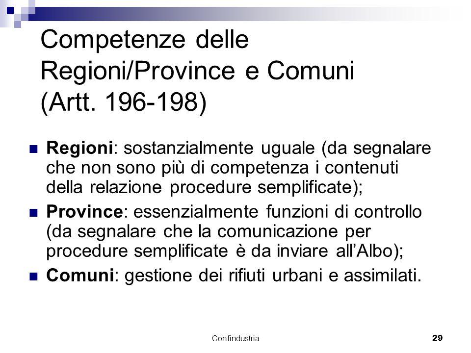 Confindustria29 Competenze delle Regioni/Province e Comuni (Artt.