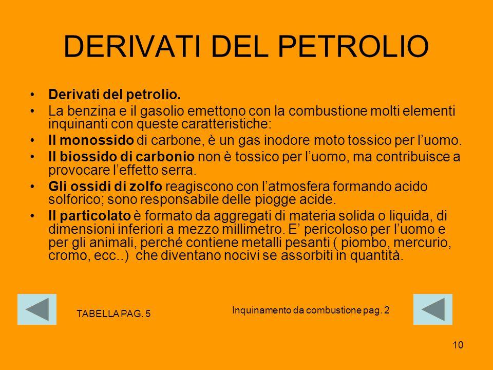 10 DERIVATI DEL PETROLIO Derivati del petrolio. La benzina e il gasolio emettono con la combustione molti elementi inquinanti con queste caratteristic