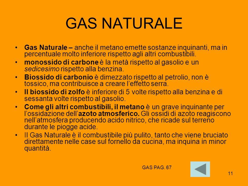 11 GAS NATURALE Gas Naturale – anche il metano emette sostanze inquinanti, ma in percentuale molto inferiore rispetto agli altri combustibili. monossi