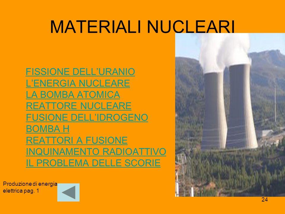 24 MATERIALI NUCLEARI FISSIONE DELL'URANIO L'ENERGIA NUCLEARE LA BOMBA ATOMICA REATTORE NUCLEARE FUSIONE DELL'IDROGENO BOMBA H REATTORI A FUSIONE INQU