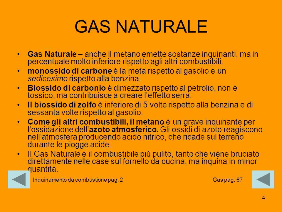4 GAS NATURALE Gas Naturale – anche il metano emette sostanze inquinanti, ma in percentuale molto inferiore rispetto agli altri combustibili. monossid