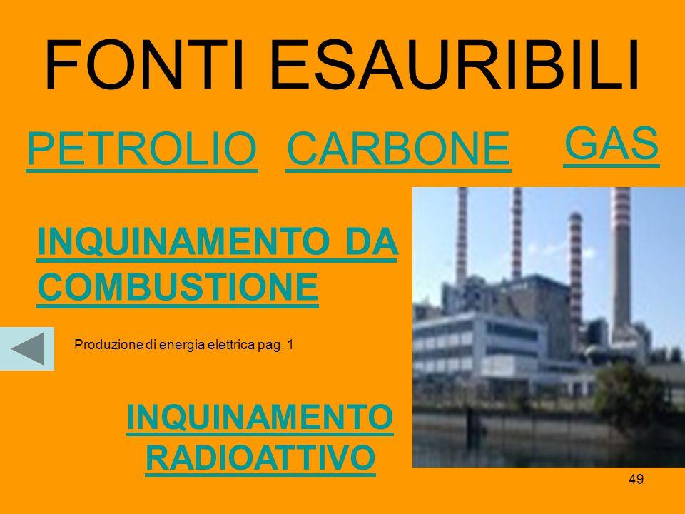 49 FONTI ESAURIBILI PETROLIOCARBONE GAS INQUINAMENTO DA COMBUSTIONE INQUINAMENTO RADIOATTIVO Produzione di energia elettrica pag. 1
