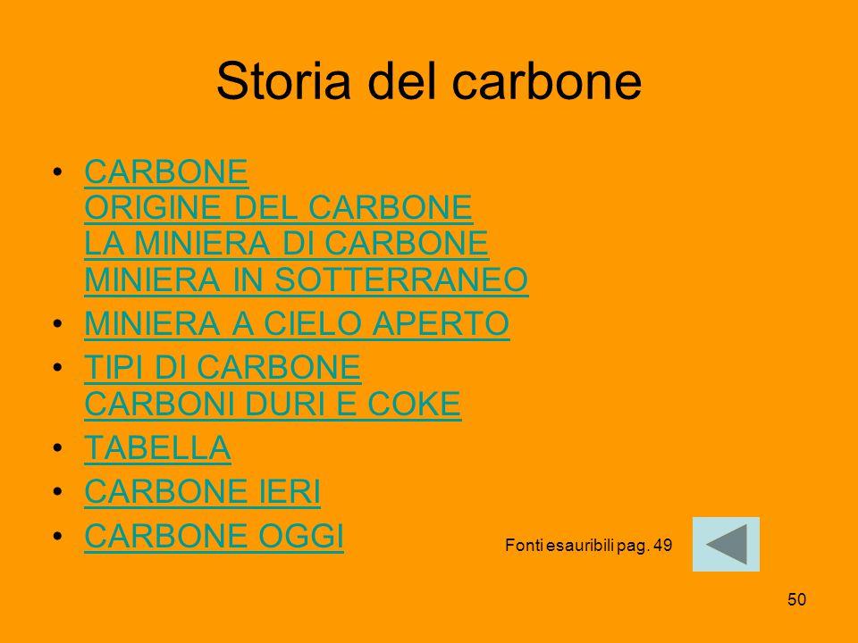 50 Storia del carbone CARBONE ORIGINE DEL CARBONE LA MINIERA DI CARBONE MINIERA IN SOTTERRANEOCARBONE ORIGINE DEL CARBONE LA MINIERA DI CARBONE MINIER