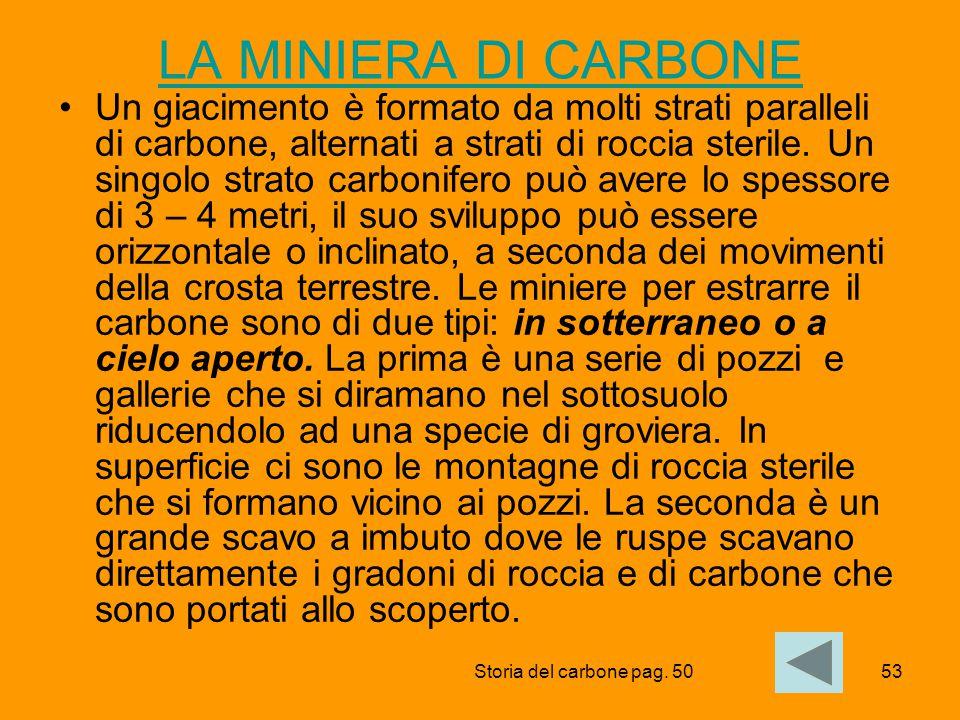53 LA MINIERA DI CARBONE Un giacimento è formato da molti strati paralleli di carbone, alternati a strati di roccia sterile. Un singolo strato carboni