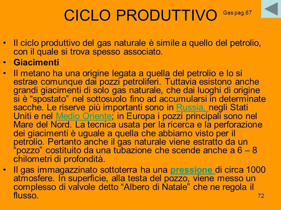 72 CICLO PRODUTTIVO Il ciclo produttivo del gas naturale è simile a quello del petrolio, con il quale si trova spesso associato. Giacimenti Il metano