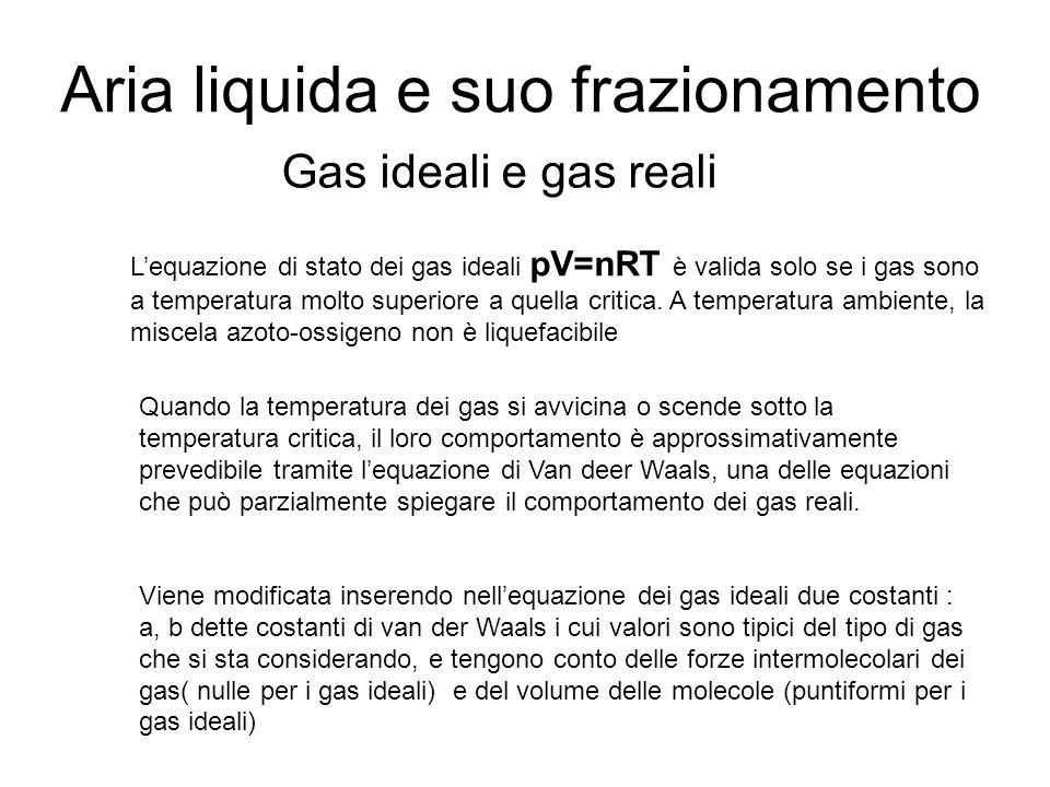 Aria liquida e suo frazionamento Gas ideali e gas reali L'equazione di stato dei gas ideali pV=nRT è valida solo se i gas sono a temperatura molto sup