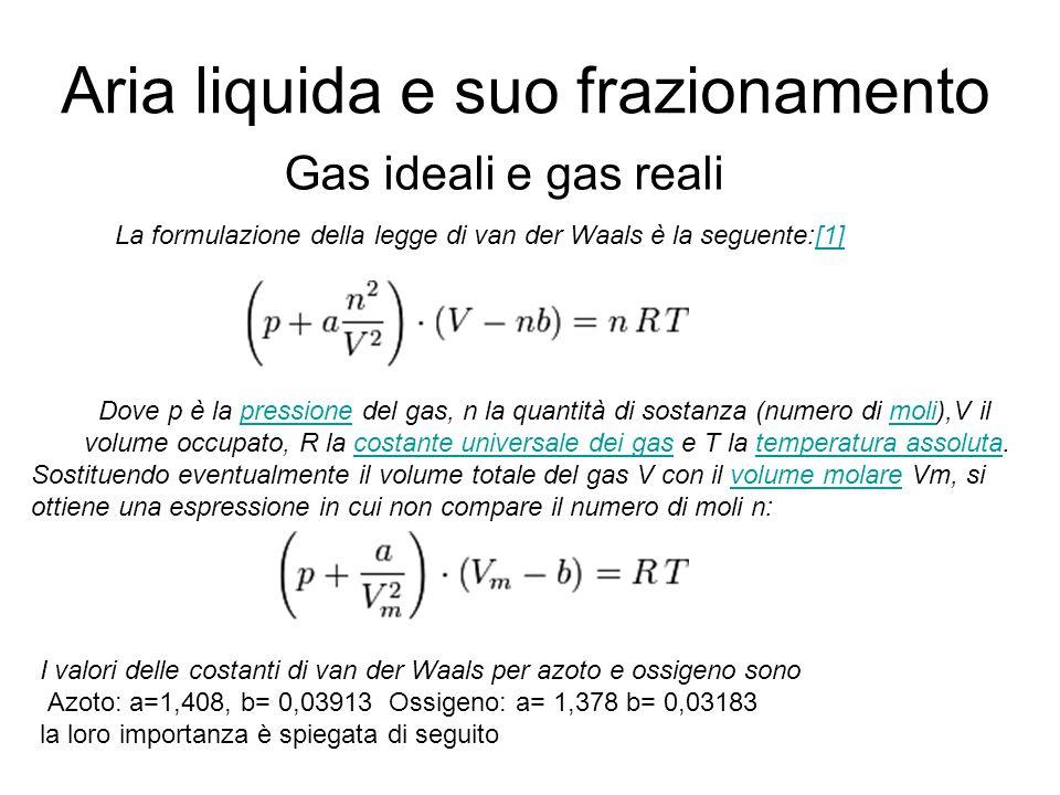 Aria liquida e suo frazionamento Gas ideali e gas reali Dove p è la pressione del gas, n la quantità di sostanza (numero di moli),V il volume occupato