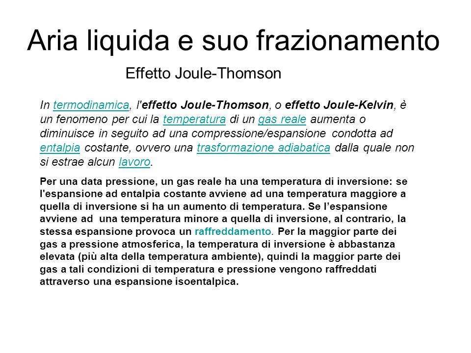 Aria liquida e suo frazionamento Effetto Joule-Thomson In termodinamica, l'effetto Joule-Thomson, o effetto Joule-Kelvin, è un fenomeno per cui la tem