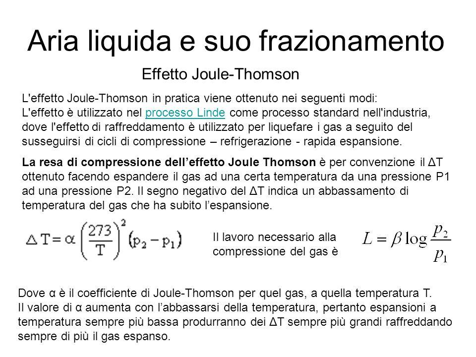 Aria liquida e suo frazionamento Effetto Joule-Thomson L'effetto Joule-Thomson in pratica viene ottenuto nei seguenti modi: L'effetto è utilizzato nel