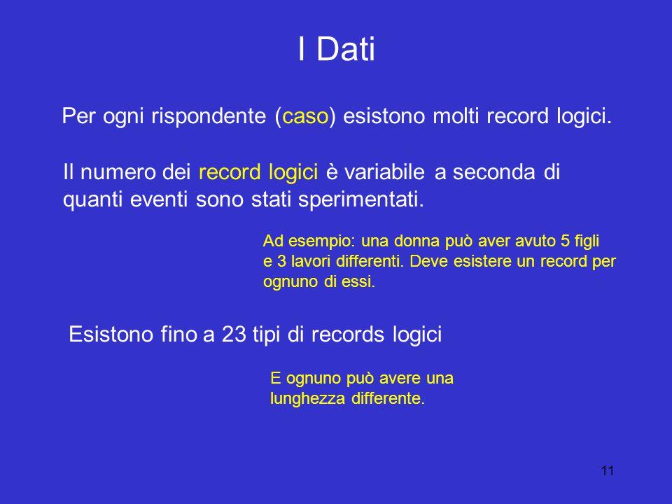 11 I Dati Per ogni rispondente (caso) esistono molti record logici.