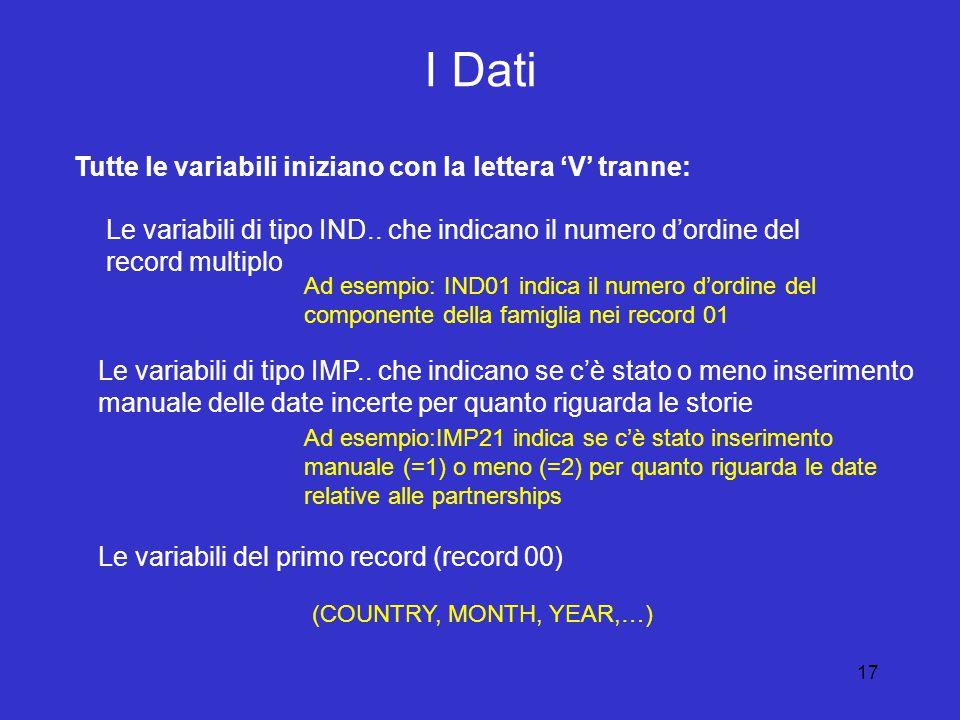 17 I Dati Tutte le variabili iniziano con la lettera 'V' tranne: Le variabili di tipo IND..