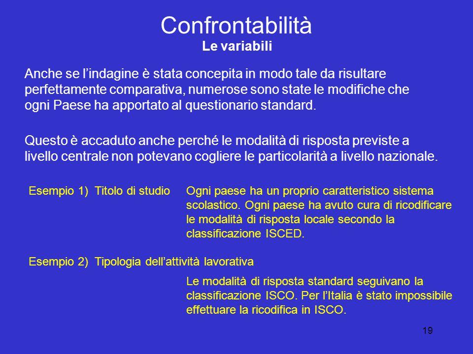 19 Confrontabilità Anche se l'indagine è stata concepita in modo tale da risultare perfettamente comparativa, numerose sono state le modifiche che ogni Paese ha apportato al questionario standard.