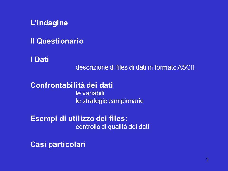 2 L'indagine Il Questionario I Dati descrizione di files di dati in formato ASCII Confrontabilità dei dati le variabili le strategie campionarie Esempi di utilizzo dei files: controllo di qualità dei dati Casi particolari