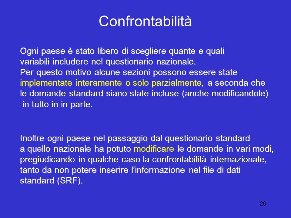 20 Confrontabilità Ogni paese è stato libero di scegliere quante e quali variabili includere nel questionario nazionale.