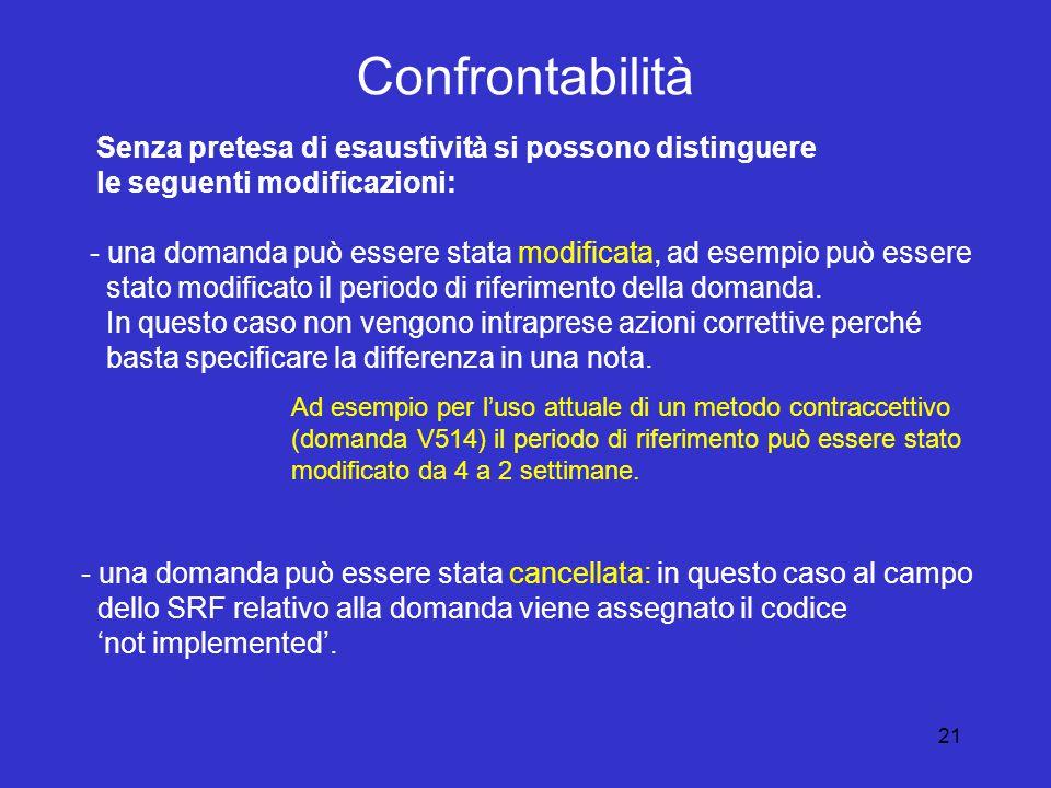 21 Confrontabilità Senza pretesa di esaustività si possono distinguere le seguenti modificazioni: - una domanda può essere stata modificata, ad esempio può essere stato modificato il periodo di riferimento della domanda.