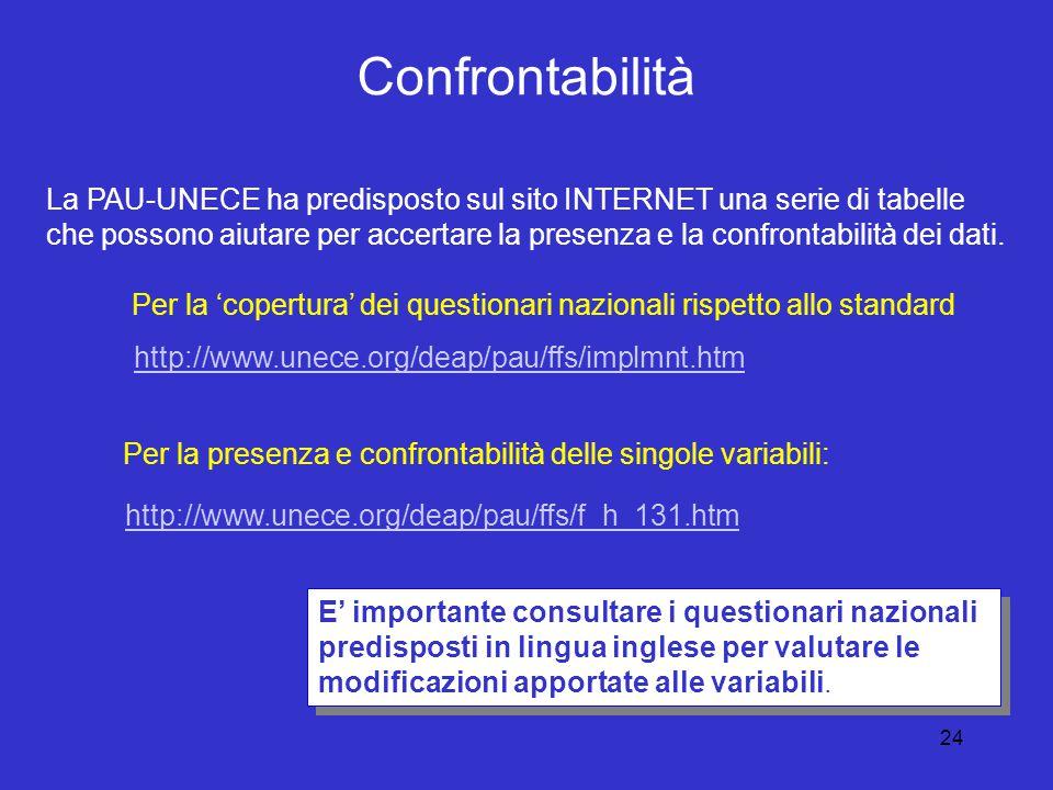 24 Confrontabilità La PAU-UNECE ha predisposto sul sito INTERNET una serie di tabelle che possono aiutare per accertare la presenza e la confrontabilità dei dati.