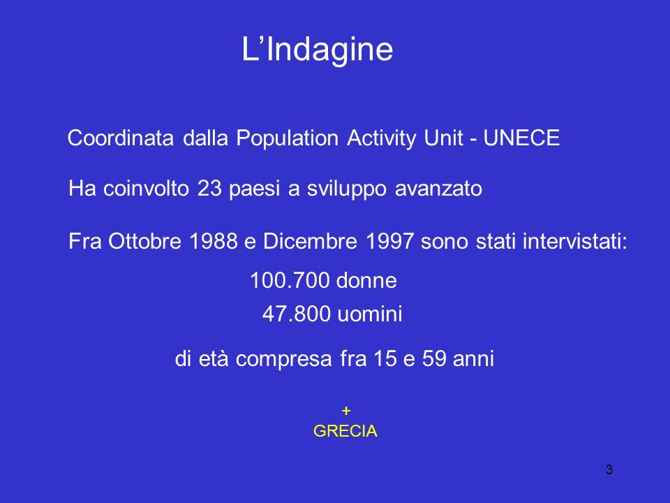 3 L'Indagine Coordinata dalla Population Activity Unit - UNECE Ha coinvolto 23 paesi a sviluppo avanzato 100.700 donne 47.800 uomini Fra Ottobre 1988 e Dicembre 1997 sono stati intervistati: di età compresa fra 15 e 59 anni + GRECIA