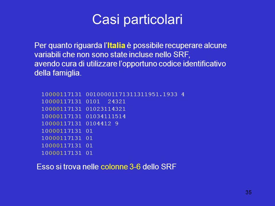 35 Casi particolari Per quanto riguarda l'Italia è possibile recuperare alcune variabili che non sono state incluse nello SRF, avendo cura di utilizzare l'opportuno codice identificativo della famiglia.