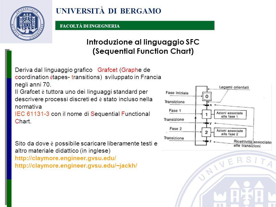 UNIVERSITÀ DI BERGAMO FACOLTÀ DI INGEGNERIA Deriva dal linguaggio grafico Grafcet (Graphe de coordination é tapes- transitions) sviluppato in Francia
