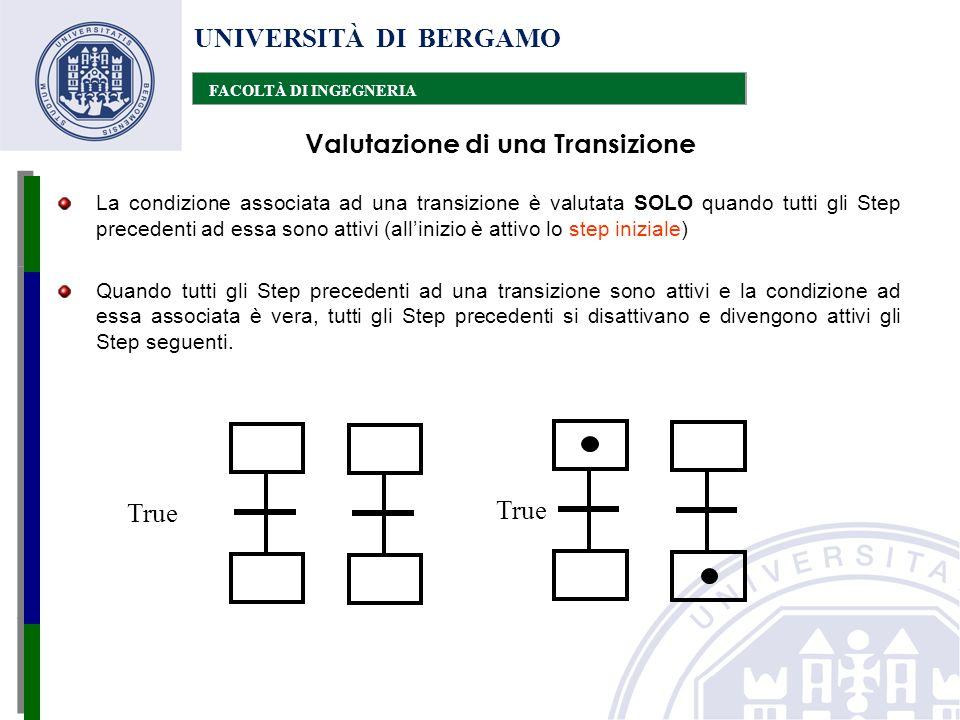 UNIVERSITÀ DI BERGAMO FACOLTÀ DI INGEGNERIA La condizione associata ad una transizione è valutata SOLO quando tutti gli Step precedenti ad essa sono a