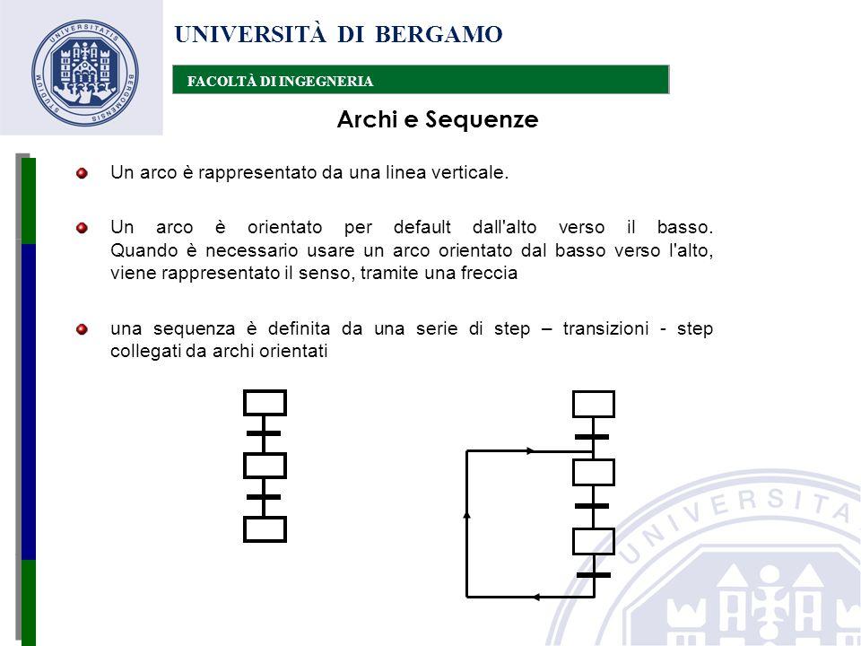UNIVERSITÀ DI BERGAMO FACOLTÀ DI INGEGNERIA Un arco è rappresentato da una linea verticale. Un arco è orientato per default dall'alto verso il basso.