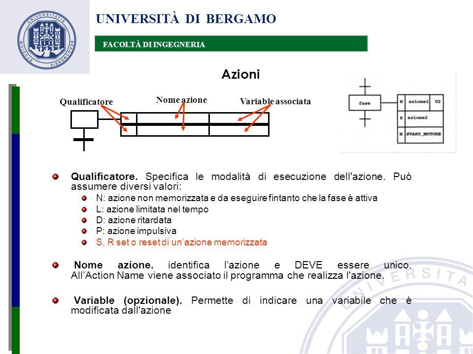 UNIVERSITÀ DI BERGAMO FACOLTÀ DI INGEGNERIA Qualificatore.