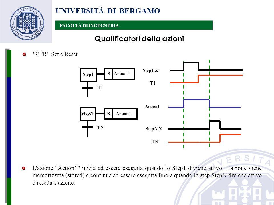 UNIVERSITÀ DI BERGAMO FACOLTÀ DI INGEGNERIA Qualificatori della azioni S , R , Set e Reset L azione Action1 inizia ad essere eseguita quando lo Step1 diviene attivo.