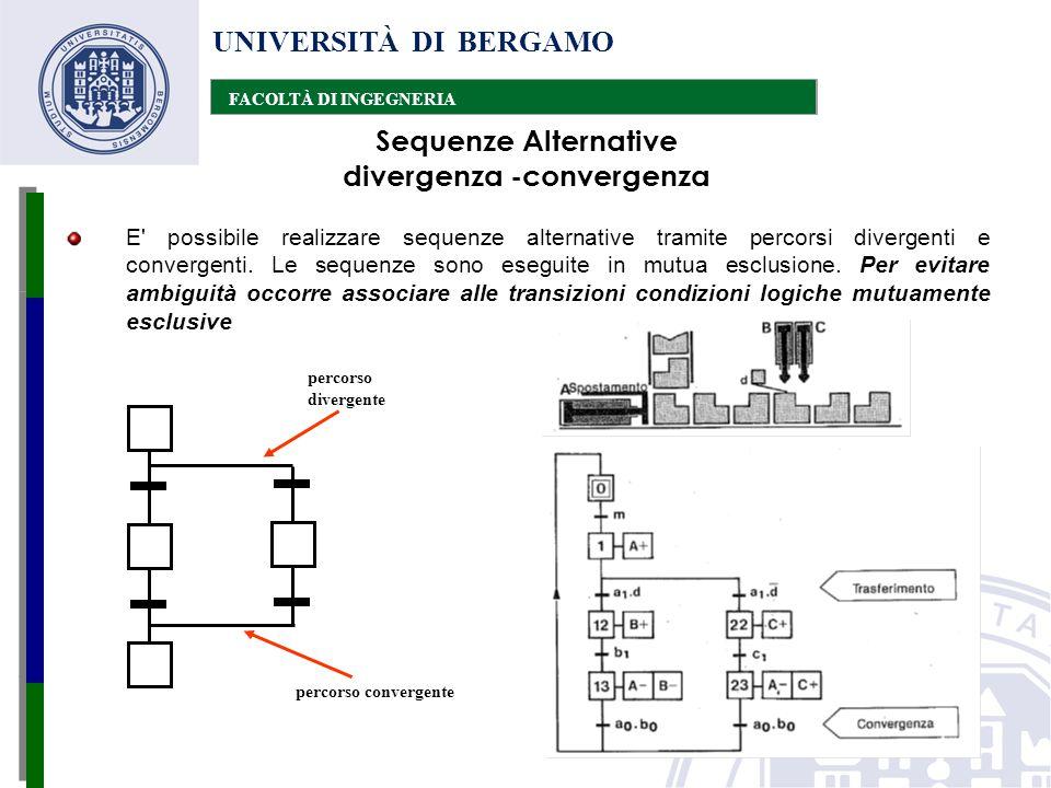 UNIVERSITÀ DI BERGAMO FACOLTÀ DI INGEGNERIA E' possibile realizzare sequenze alternative tramite percorsi divergenti e convergenti. Le sequenze sono e