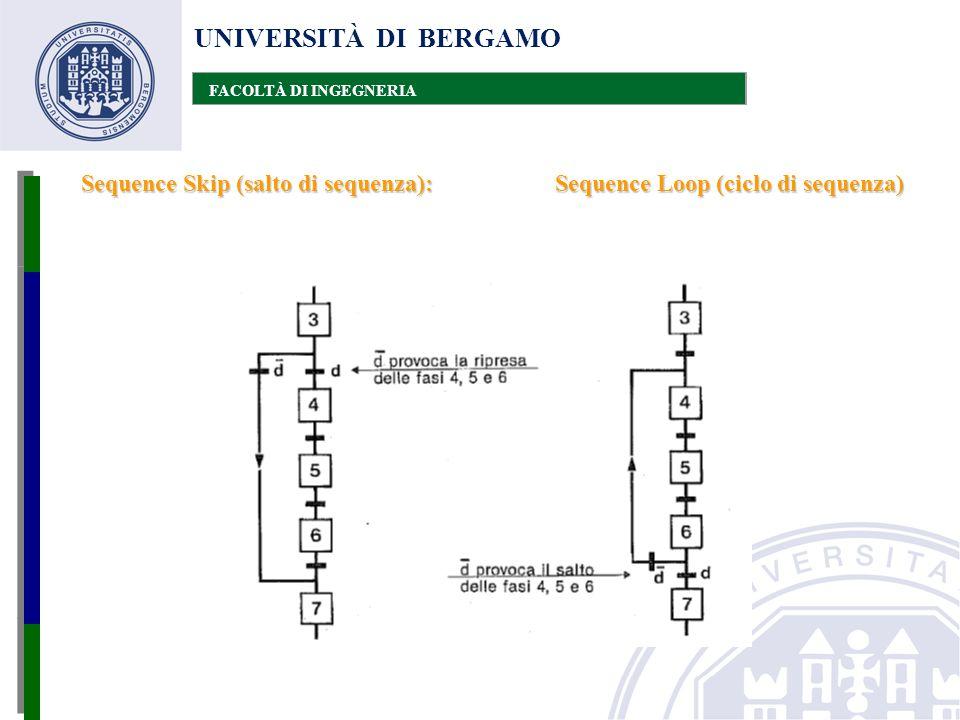Sequence Skip (salto di sequenza): UNIVERSITÀ DI BERGAMO FACOLTÀ DI INGEGNERIA Sequence Loop (ciclo di sequenza)