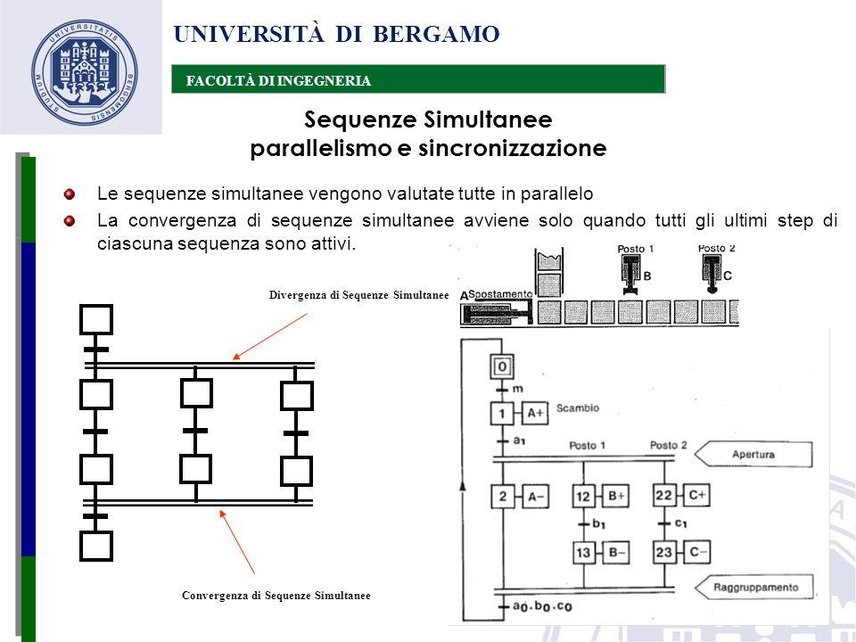 UNIVERSITÀ DI BERGAMO FACOLTÀ DI INGEGNERIA Le sequenze simultanee vengono valutate tutte in parallelo La convergenza di sequenze simultanee avviene solo quando tutti gli ultimi step di ciascuna sequenza sono attivi.