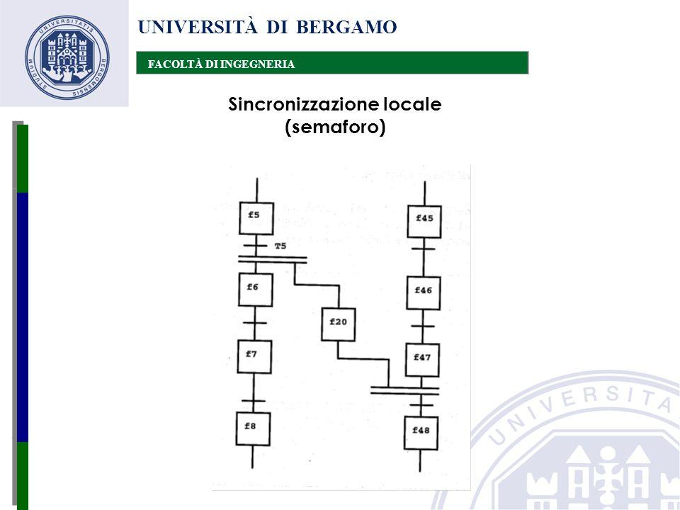 UNIVERSITÀ DI BERGAMO FACOLTÀ DI INGEGNERIA Sincronizzazione locale (semaforo)