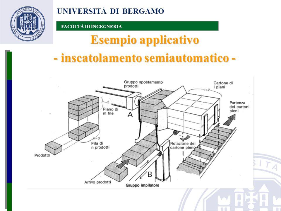 UNIVERSITÀ DI BERGAMO FACOLTÀ DI INGEGNERIA Esempio applicativo - inscatolamento semiautomatico -