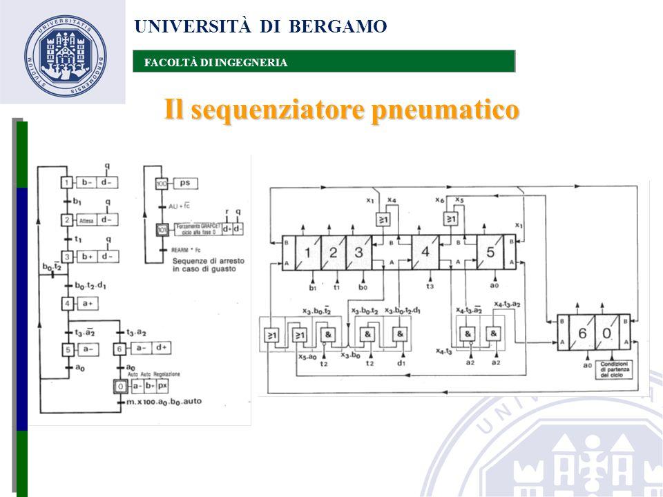 UNIVERSITÀ DI BERGAMO FACOLTÀ DI INGEGNERIA Il sequenziatore pneumatico