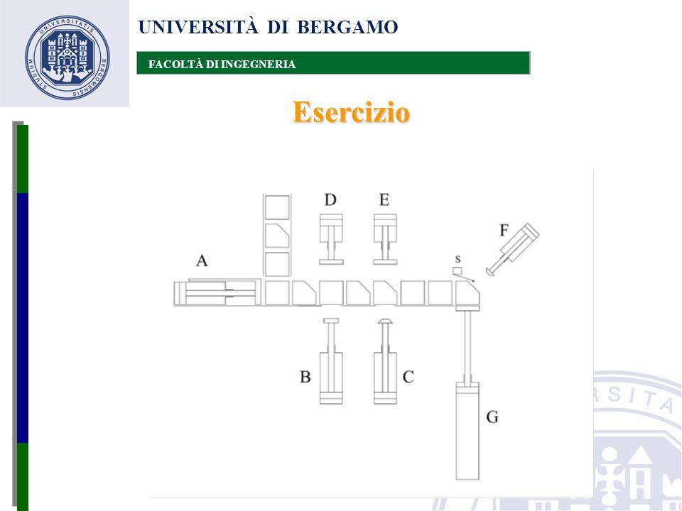 UNIVERSITÀ DI BERGAMO FACOLTÀ DI INGEGNERIA Esercizio