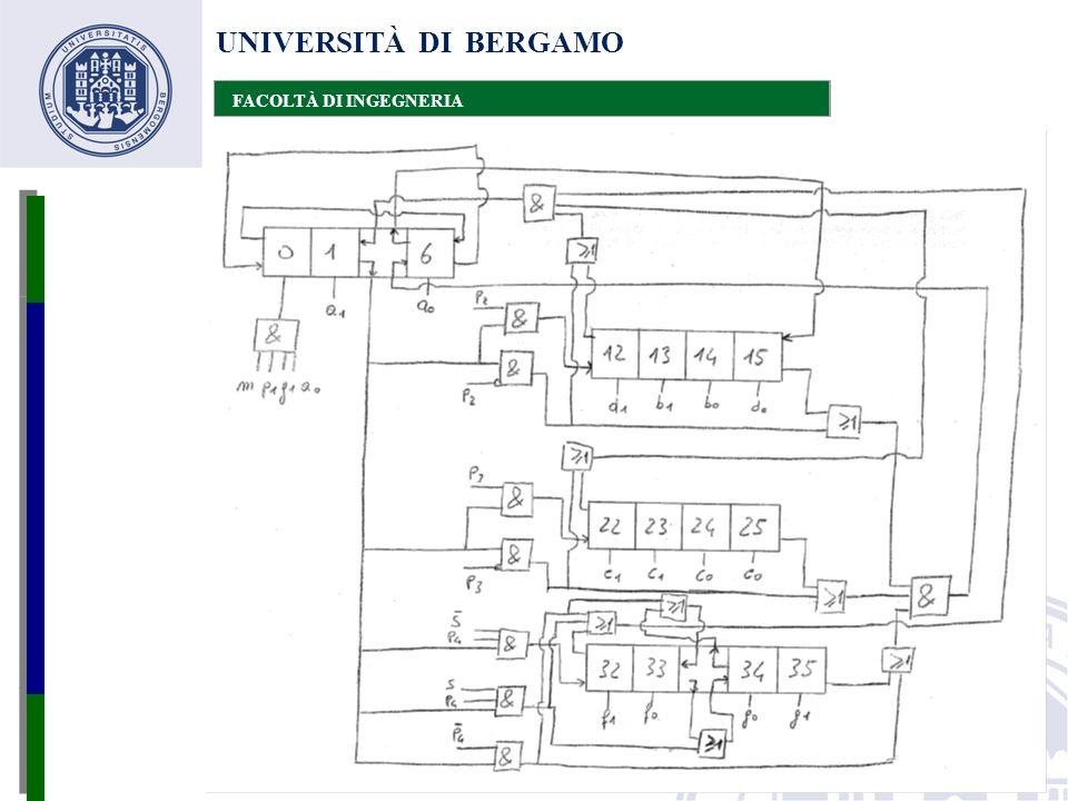 UNIVERSITÀ DI BERGAMO FACOLTÀ DI INGEGNERIA