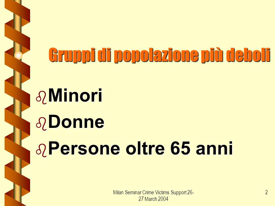 Milan Seminar Crime Victims Support 26- 27 March 2004 3 Gruppi di popolazione più deboli b Malati mentali b Persone con handicap b Minoranze b Senza dimora