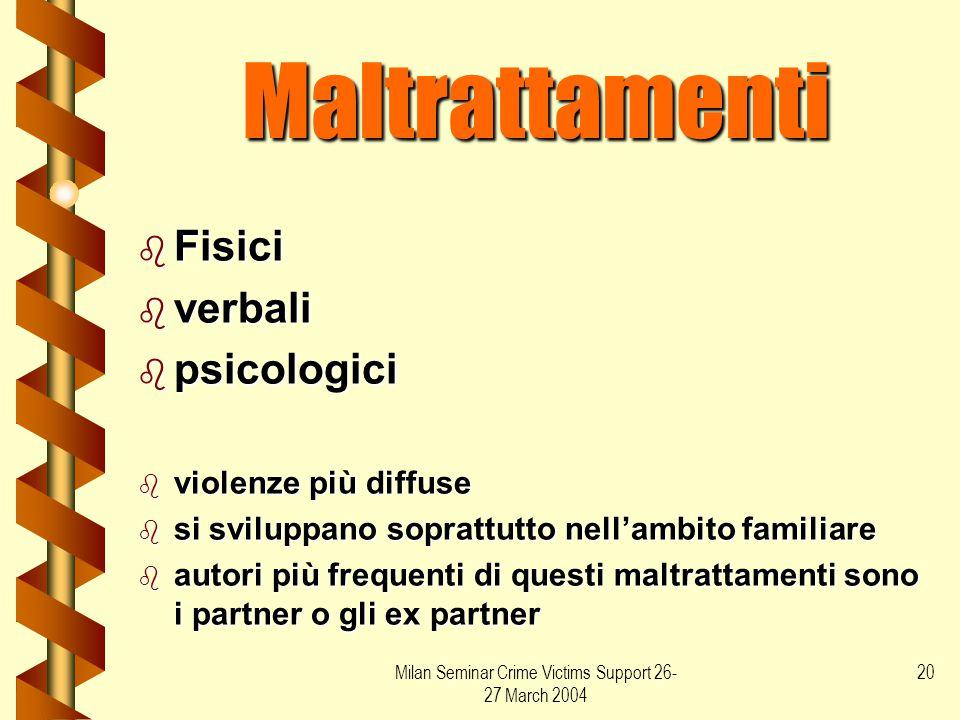 Milan Seminar Crime Victims Support 26- 27 March 2004 20 Maltrattamenti b Fisici b verbali b psicologici b violenze più diffuse b si sviluppano soprat
