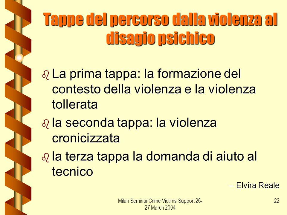 Milan Seminar Crime Victims Support 26- 27 March 2004 22 Tappe del percorso dalla violenza al disagio psichico b La prima tappa: la formazione del con