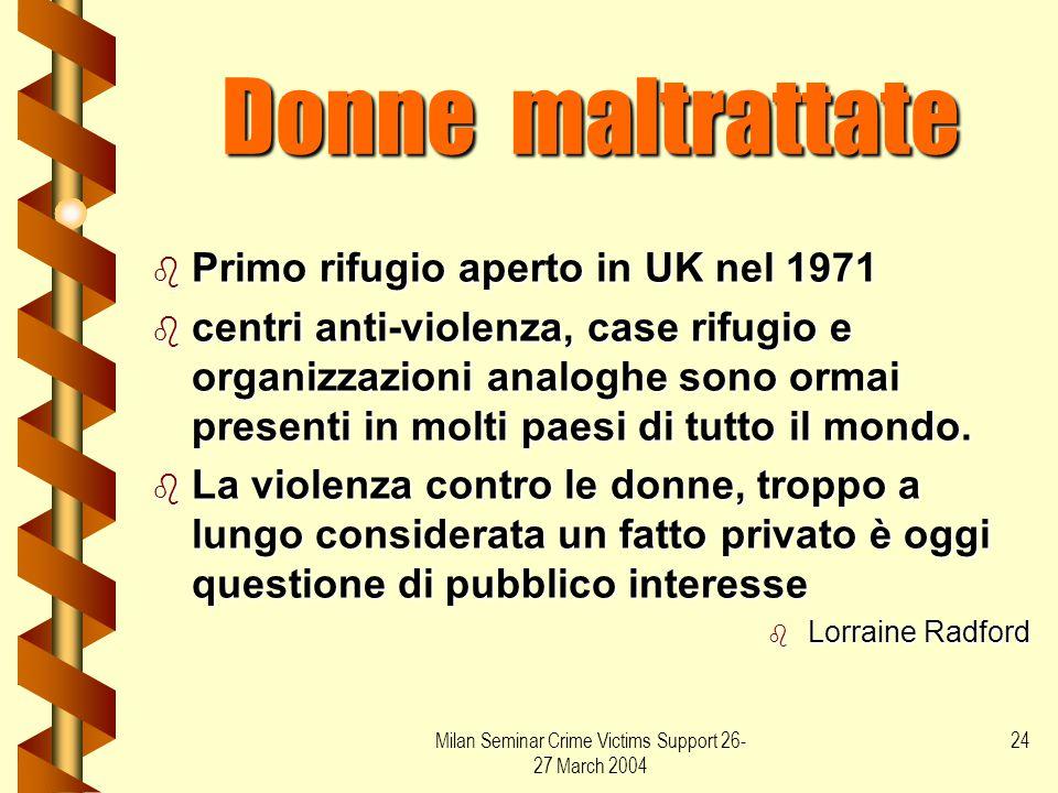Milan Seminar Crime Victims Support 26- 27 March 2004 24 Donne maltrattate b Primo rifugio aperto in UK nel 1971 b centri anti-violenza, case rifugio