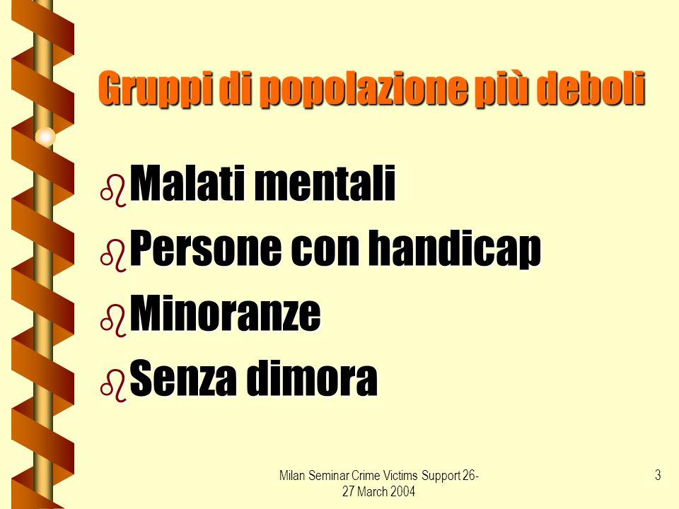 Milan Seminar Crime Victims Support 26- 27 March 2004 34 TAM - Telefono Anziani Maltrattati CASI 2002 b Categorie di maltrattamenti finanziari32,8%finanziari32,8% negligenze13,8%negligenze13,8% psicologici20,7%psicologici20,7% fisici8,6%fisici8,6% vicinato8,6%vicinato8,6% diritti civili12,1%diritti civili12,1% medicali3,4%medicali3,4%